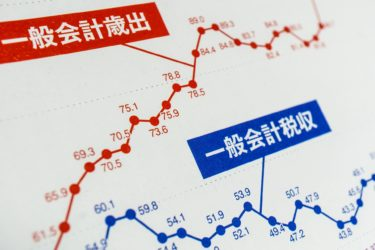 日本の「国家予算」2020年度の内訳と推移