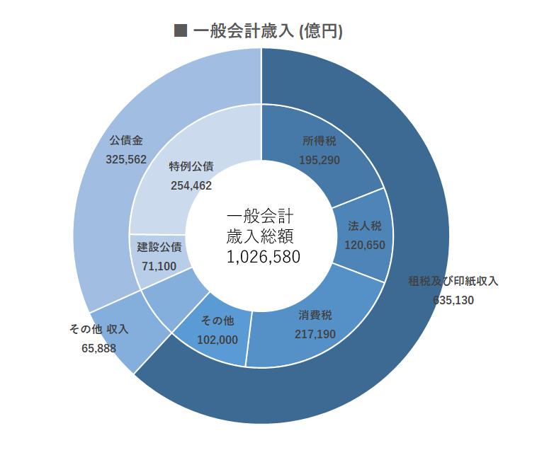 グラフ3イメージ画像
