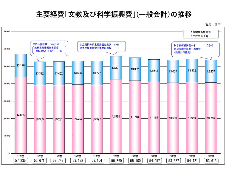 グラフ8イメージ画像