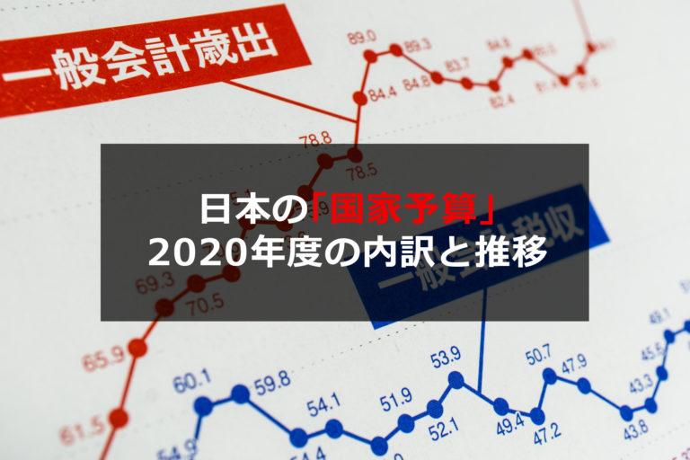 2020 日本 の 予算
