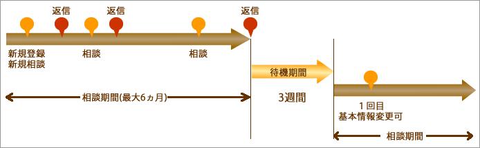 日本いのちの電話連盟 使用イメージ画像