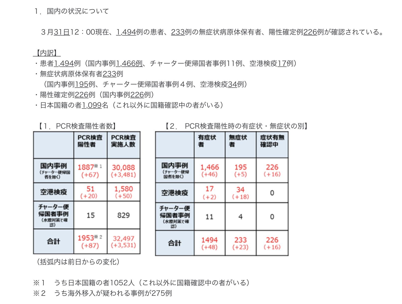 厚労省データ1 イメージ画像