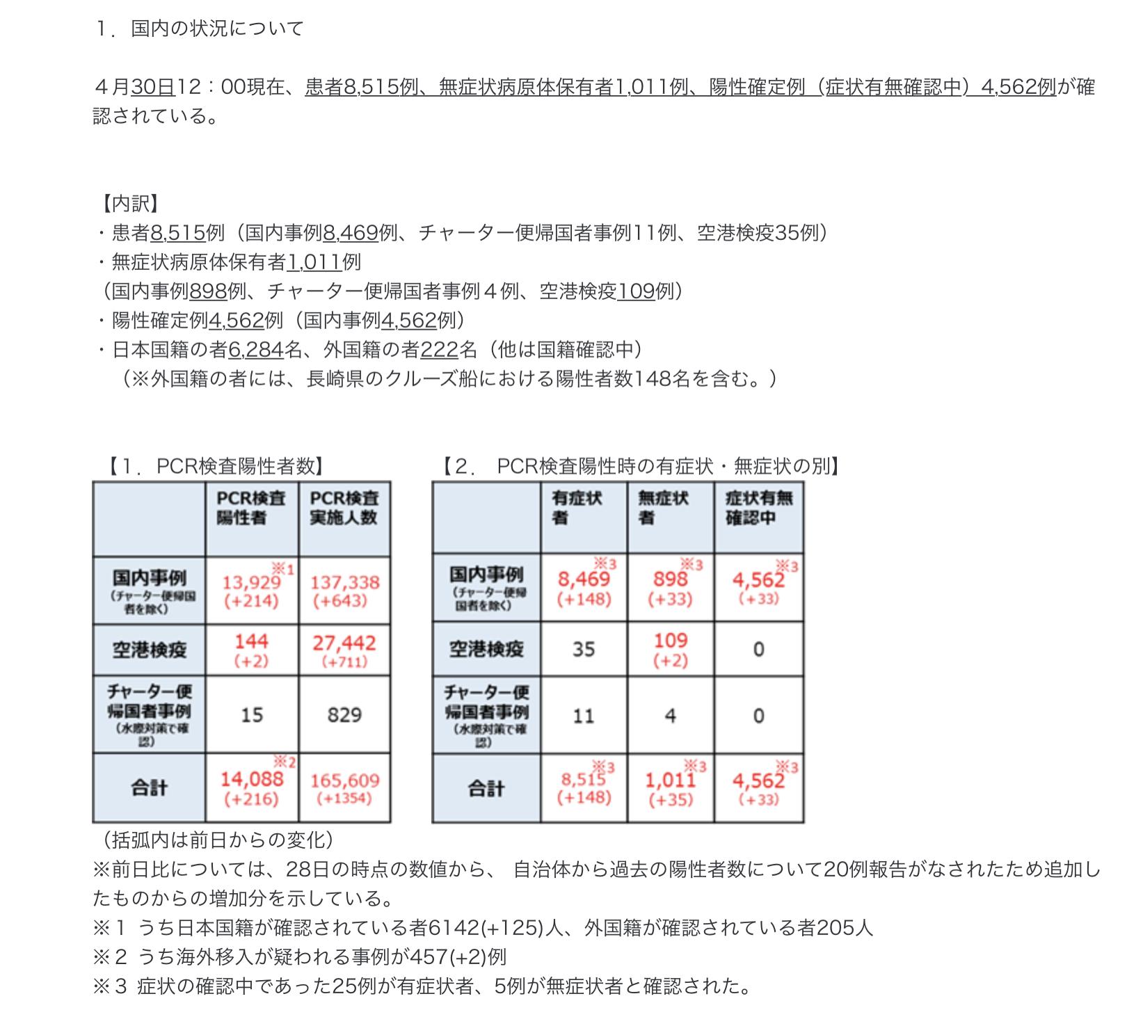 厚労省データ2 イメージ画像