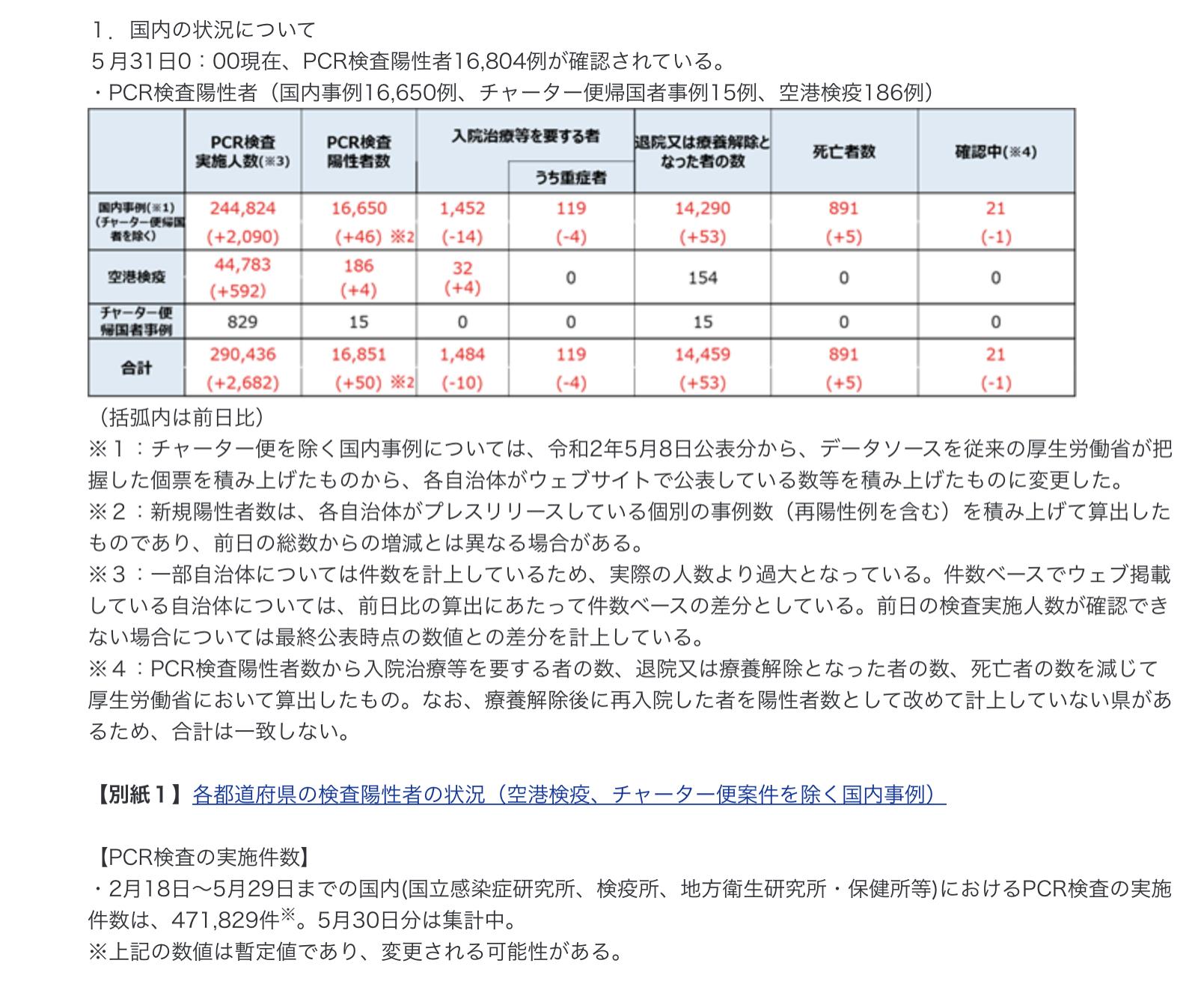 厚労省データ3 イメージ画像
